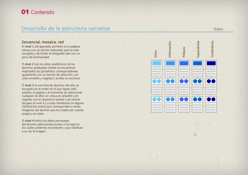 Proyecto final 2 - Manual explicativo 8