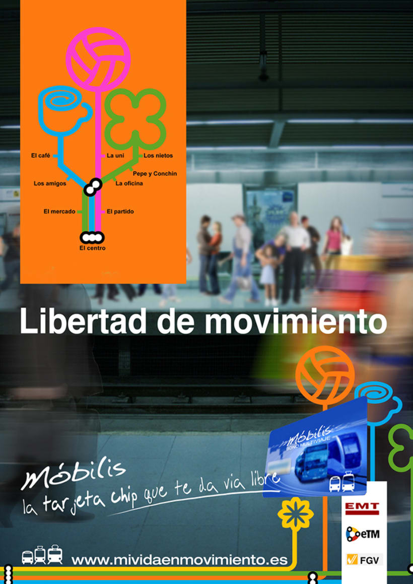 Libertad de movimiento 3