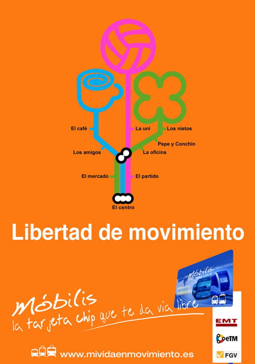 Libertad de movimiento 2