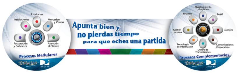 DIRECTV Campaña Interna / Juego Interactivo 4