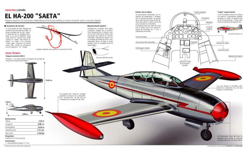 Hispano Aviación Saeta 1