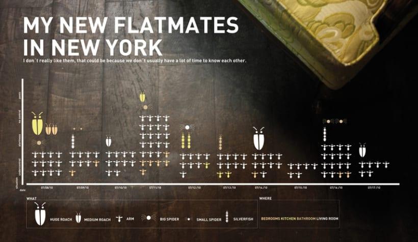 New Flatmates 1