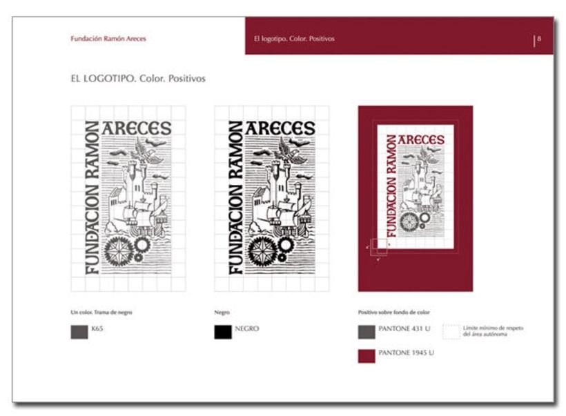 Fundación Ramón Areces 4