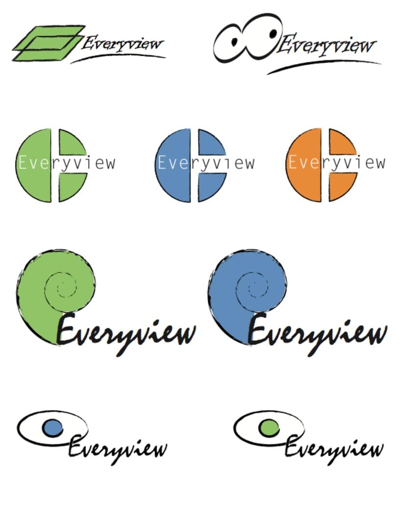 Everyview 2