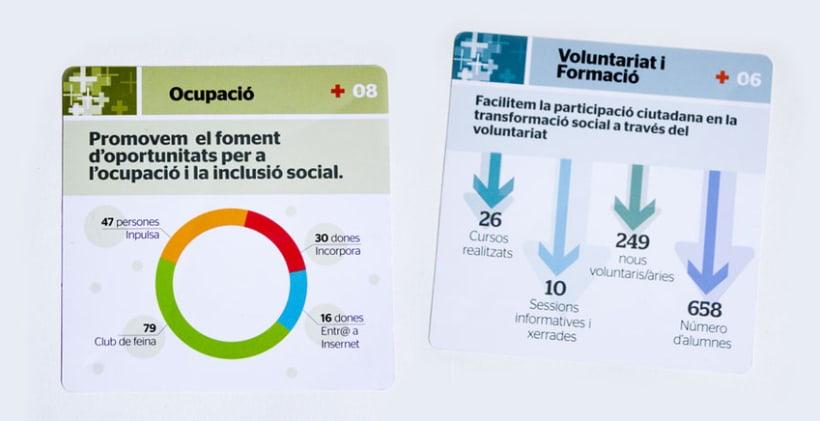 Cruz Roja Sabadell 6