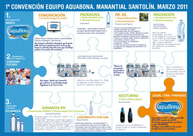 Aquabona, convención del equipo 1