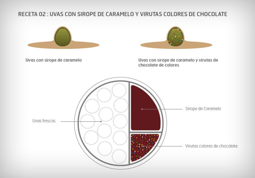 Packaging 12 Uvas 10
