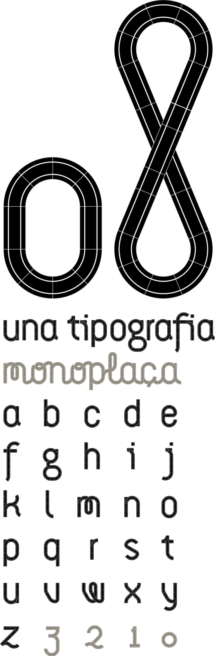 Monoplaça 1