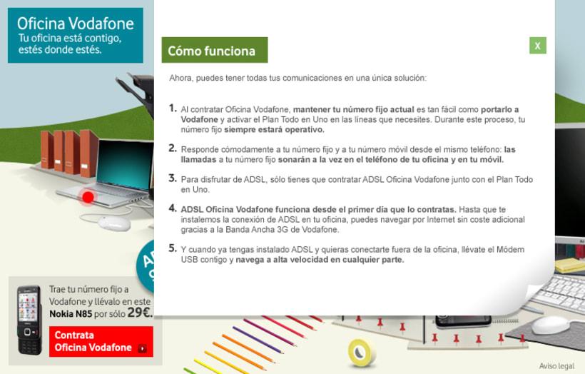 Oficina Vodafone 5