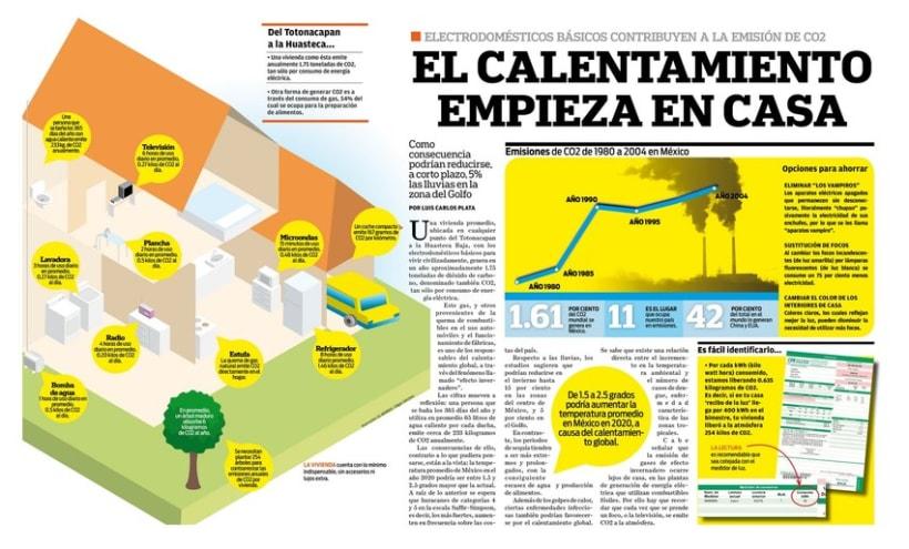 Diseño Editorial 7