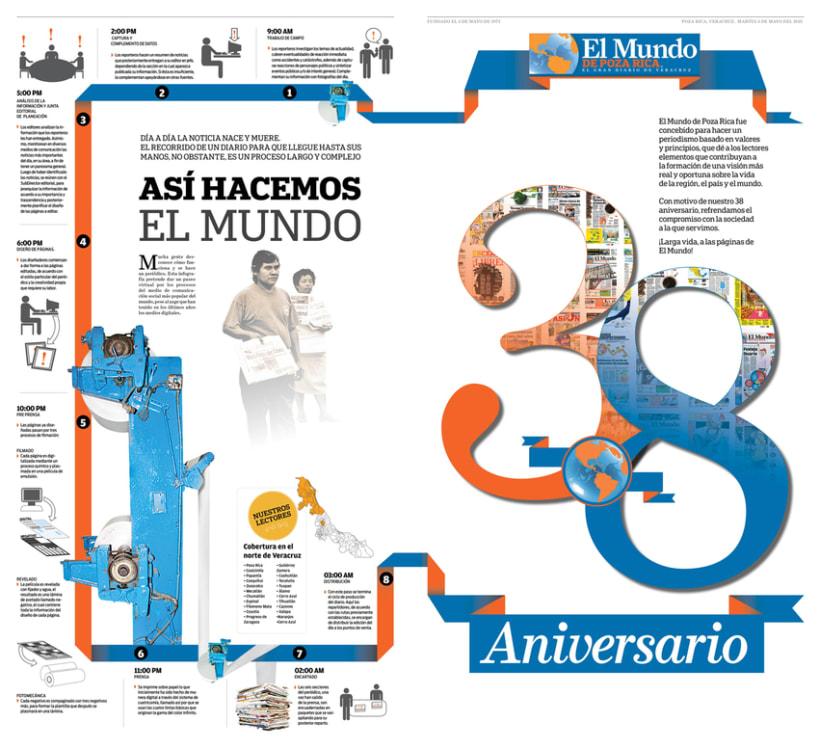 Diseño editorial-ELMUNDO 2