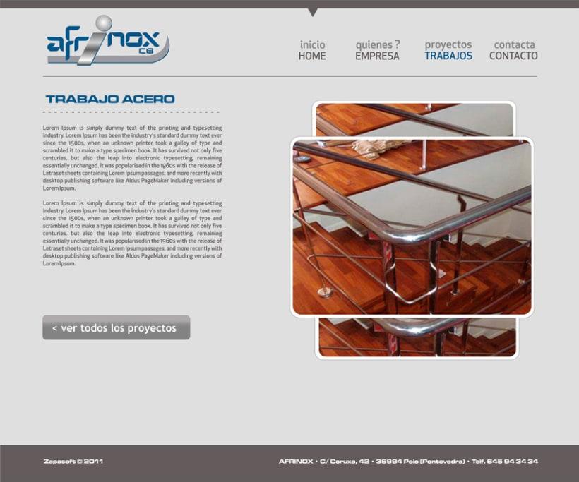 Afrinox 3