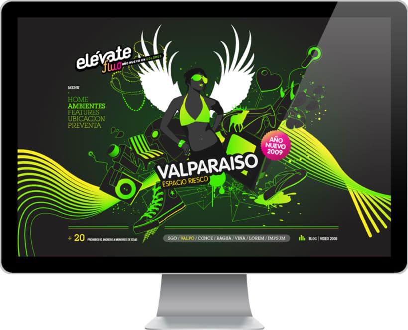 Websites 10