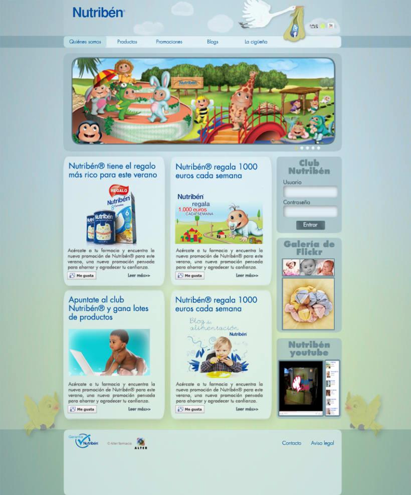 Website 2.0 2