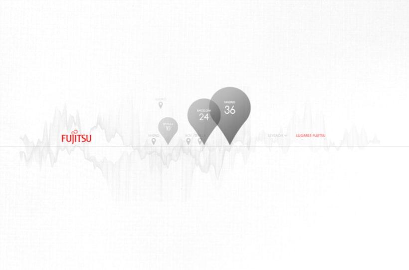 Fujitsu 7