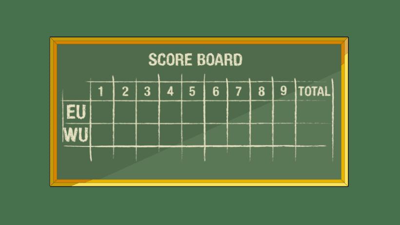 Apartado gráfico 2D para Avatar Baseball 16