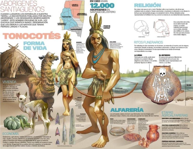 Infografía Tonocotés 1