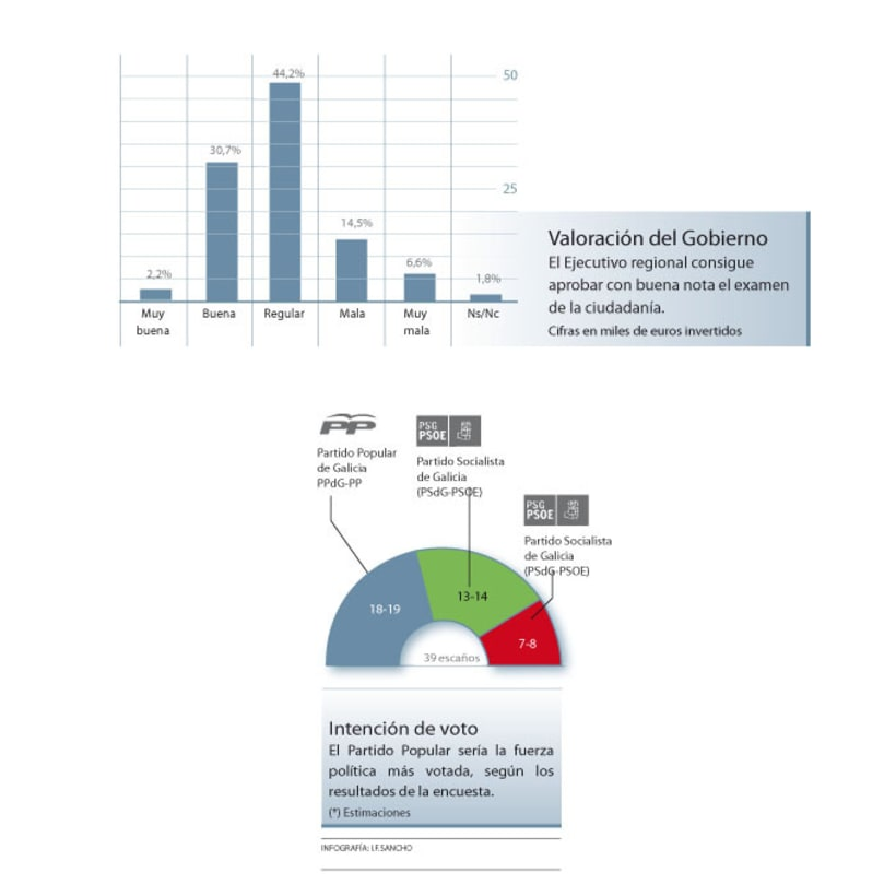 Infografías 1
