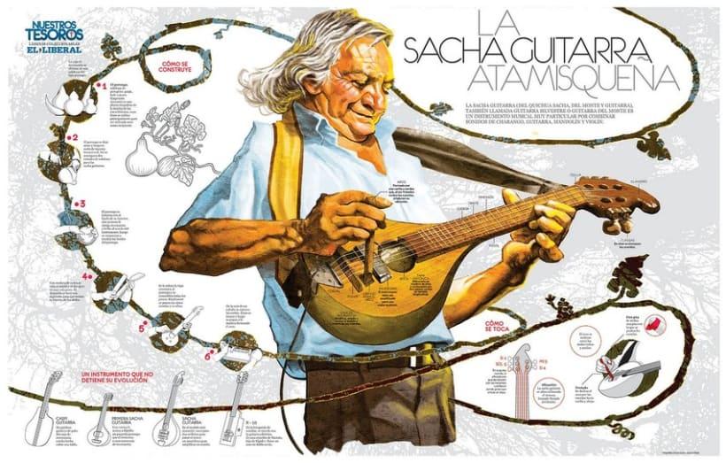 Infografía Sacha Guitarra 1