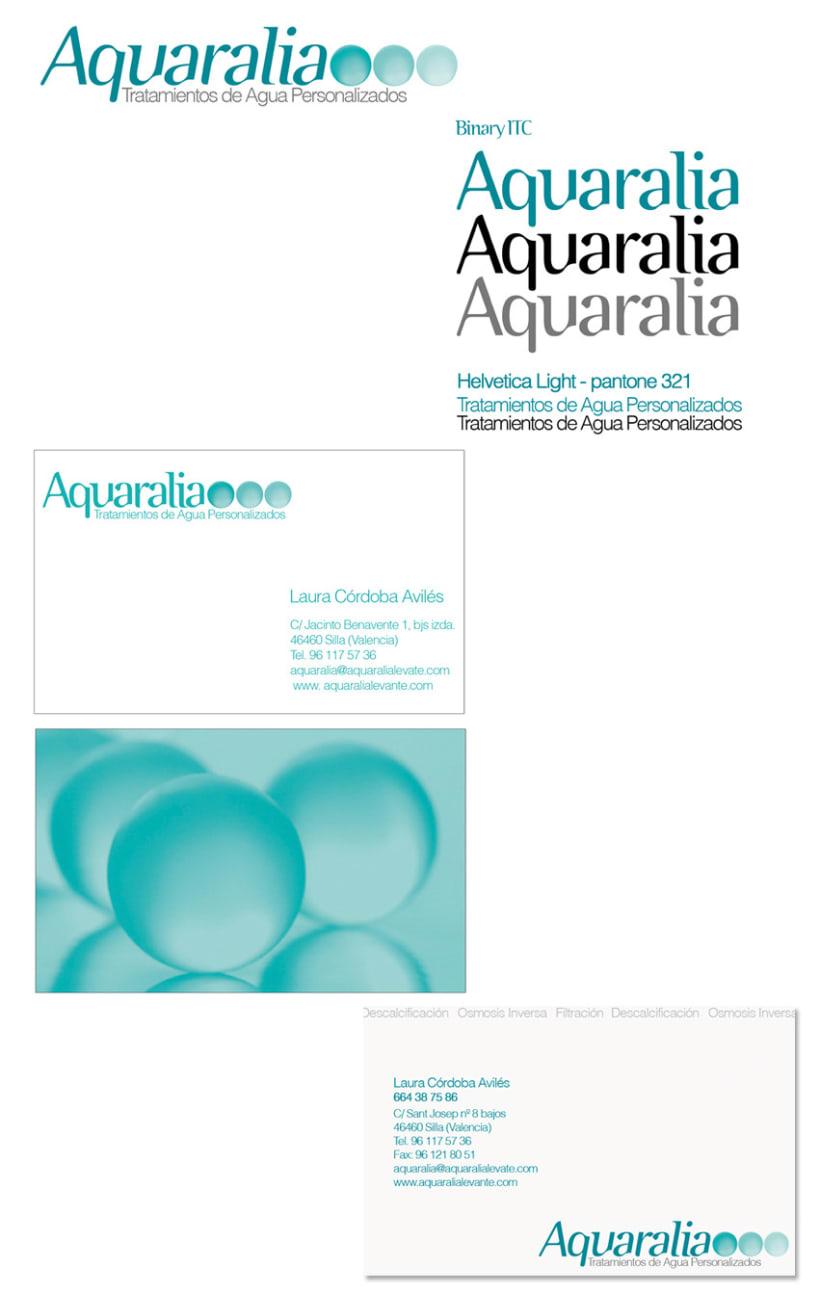 Imagen Corporativa Aquaralia - Comercial 2