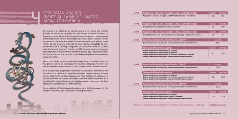 Manual de Ahorro Energético 15