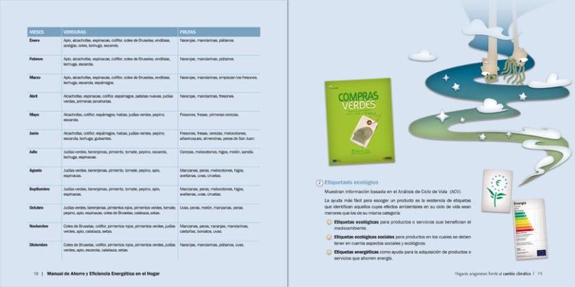 Manual de Ahorro Energético 12