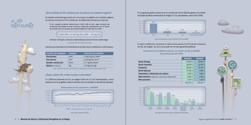 Manual de Ahorro Energético 7