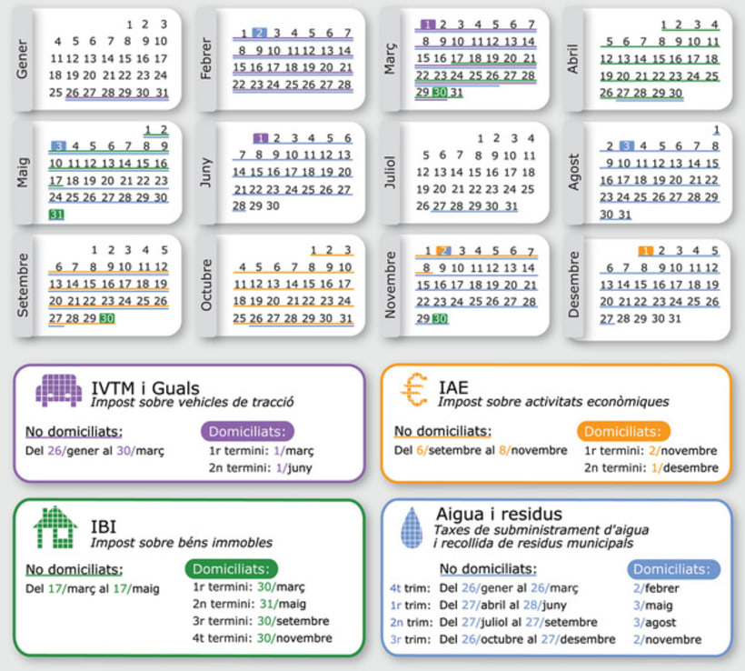Calendari Fical Butlleta 2