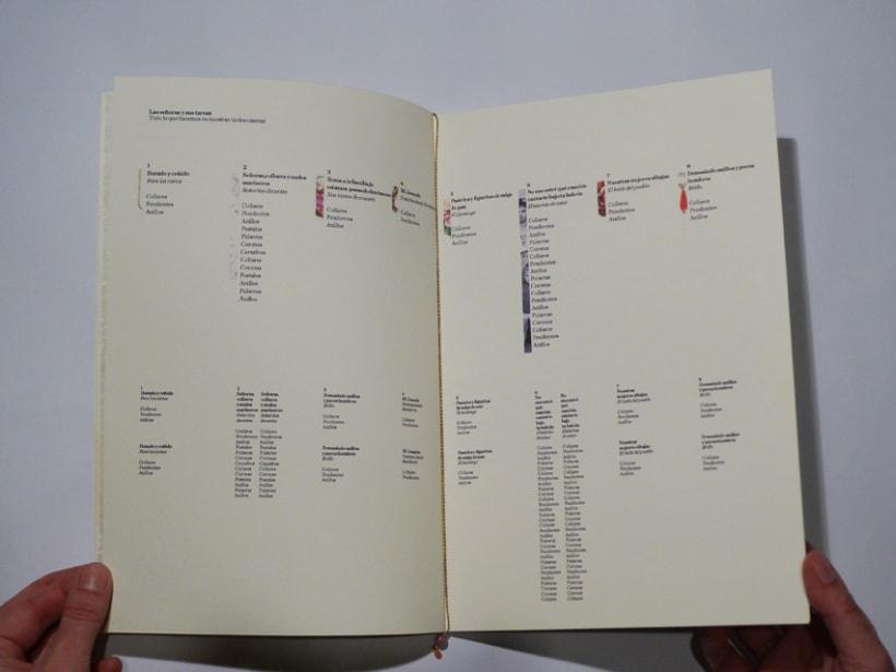 """Diseño editorial catálogo """"Latonta y Larubia"""" 7"""