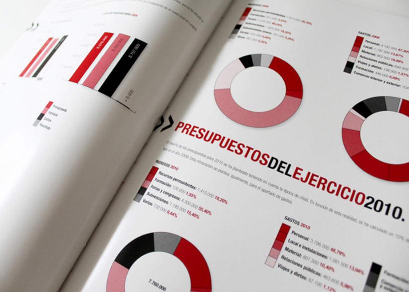 [annual report] 14