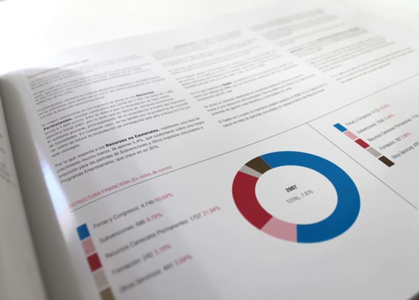 [annual report] 6