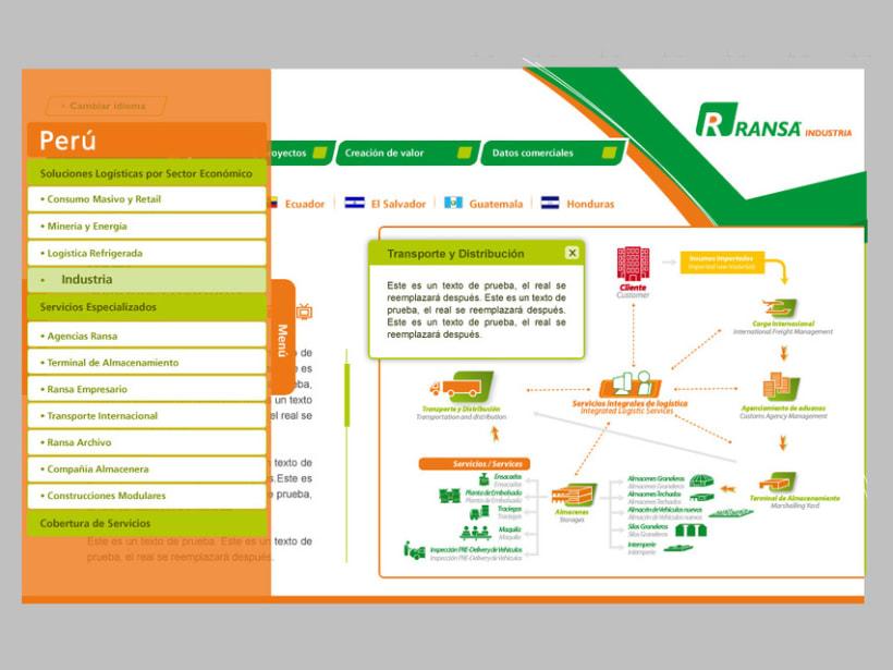 Multimedia para Ransa Comercial 2