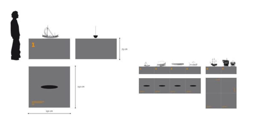 ARQUA Modelismo Naval 5