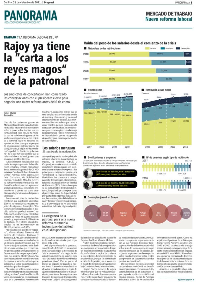 Infografía Diagonal 3