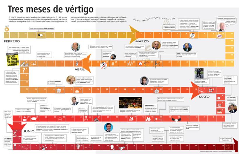 Infografía Diagonal 4