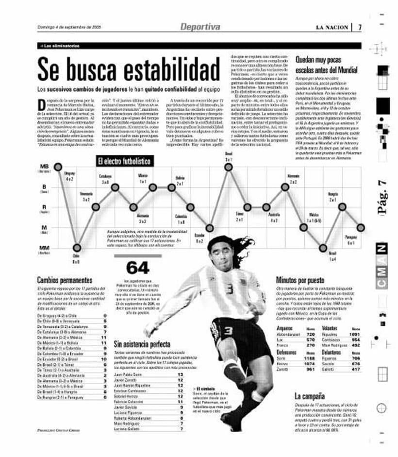 La Nación Deportiva 3