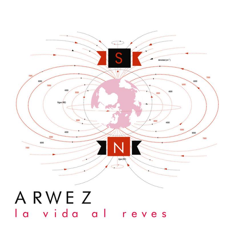 Arwez 2