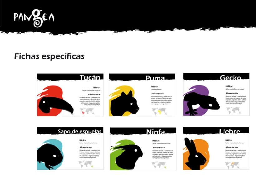 Pangea (Zoo) 2