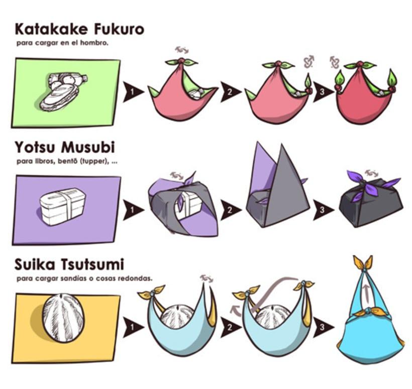 publicaciones para Eikyô 11