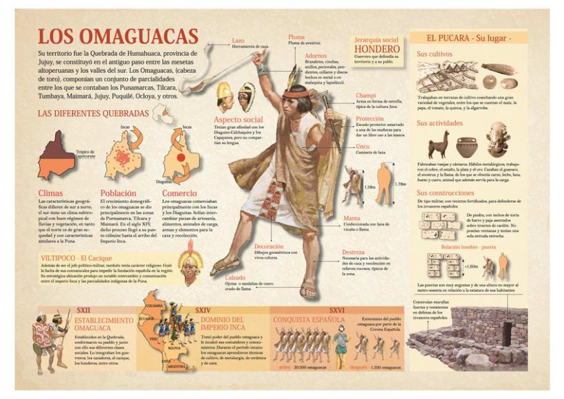Diario y Revista provinciales 10
