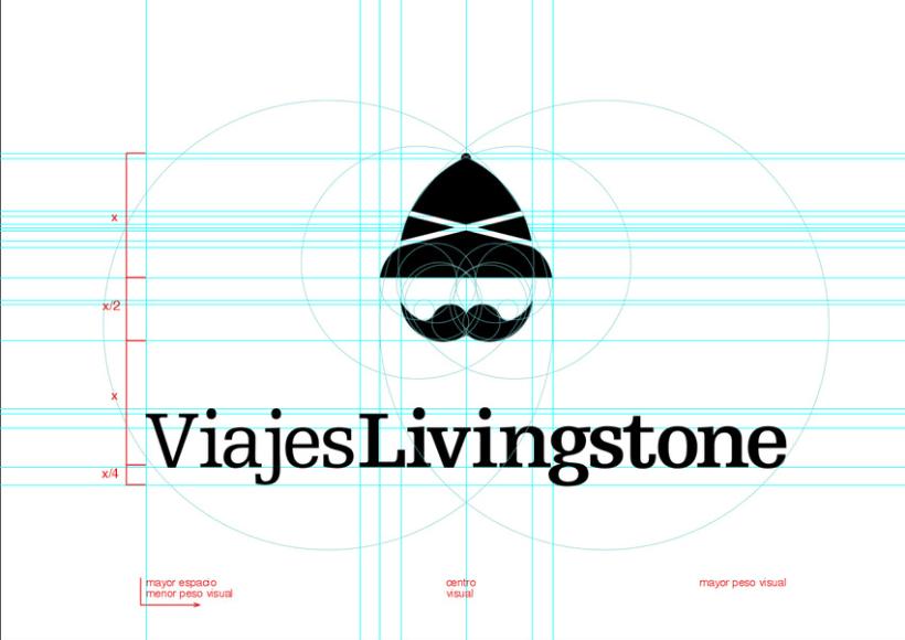 Viajes Livingstone 9
