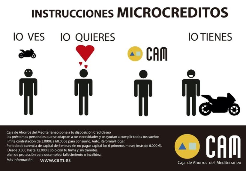Micro Créditos CAM 1