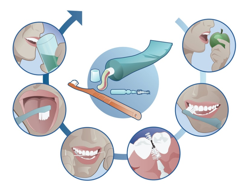 Ilustraciones odontologia 1