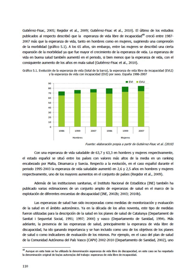 Tesis EHU/UPV - Sociología - Unai Martín Roncero 5