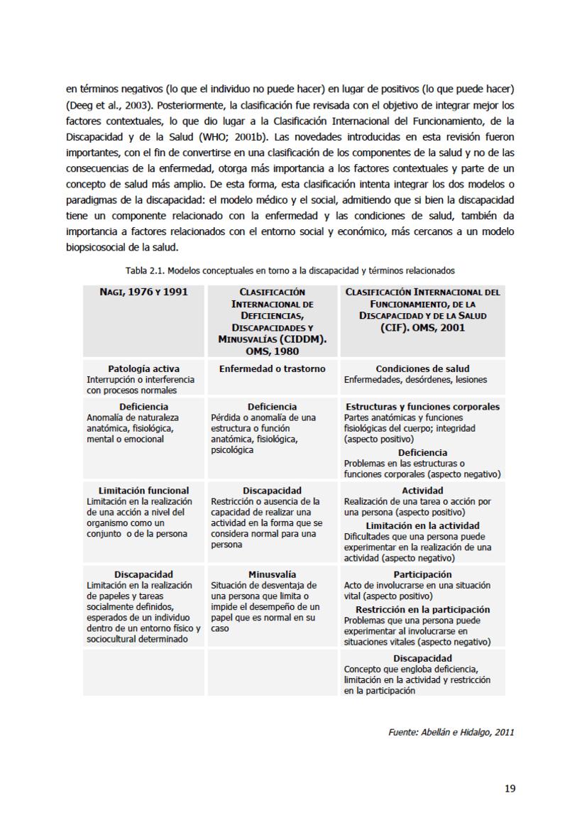 Tesis EHU/UPV - Sociología - Unai Martín Roncero 3
