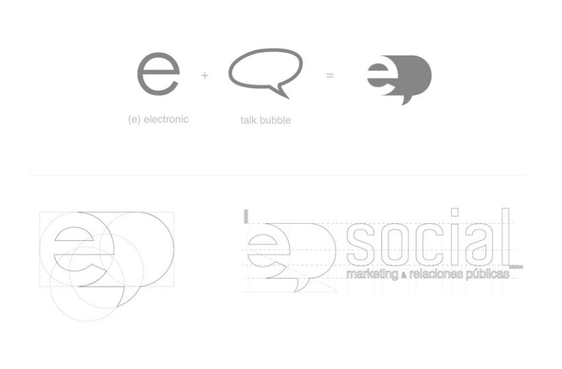 e-social branding 2