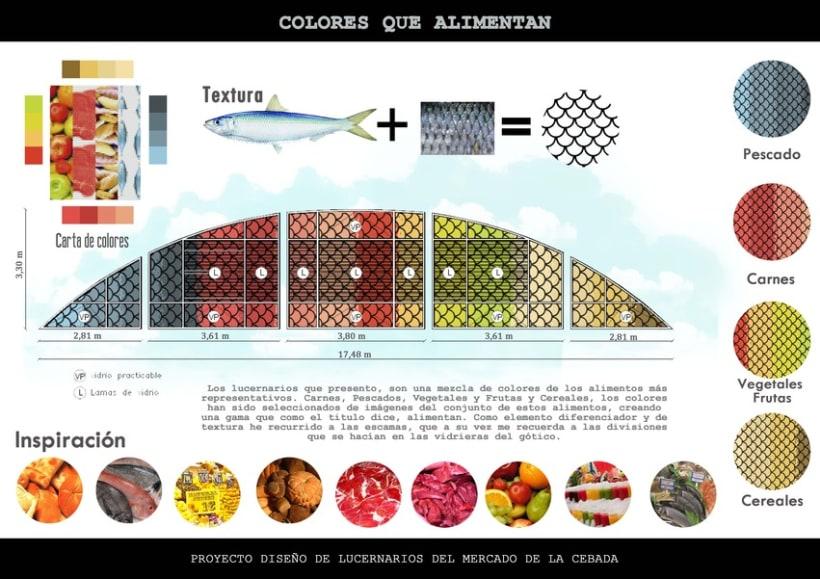 Diseño de Lucernarios 2