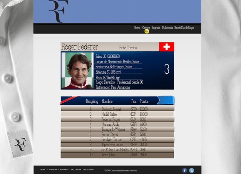Web Federer 2