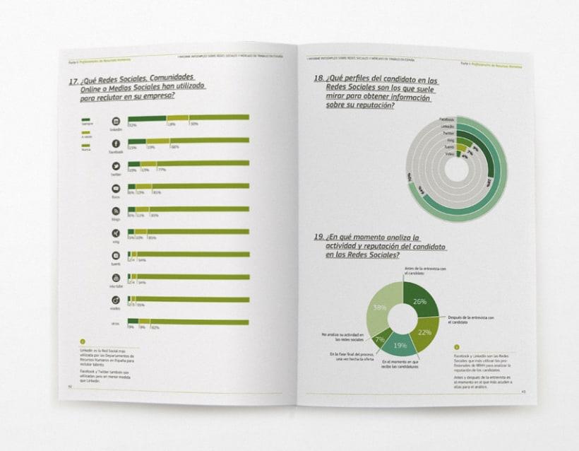 Informe sobre redes sociales y empleo en España 5