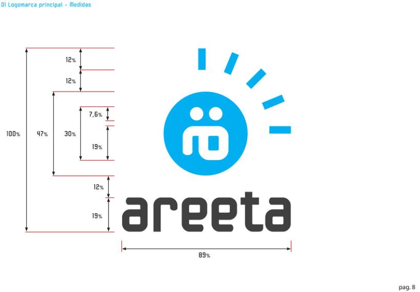 IV Areeta + diseño web 1